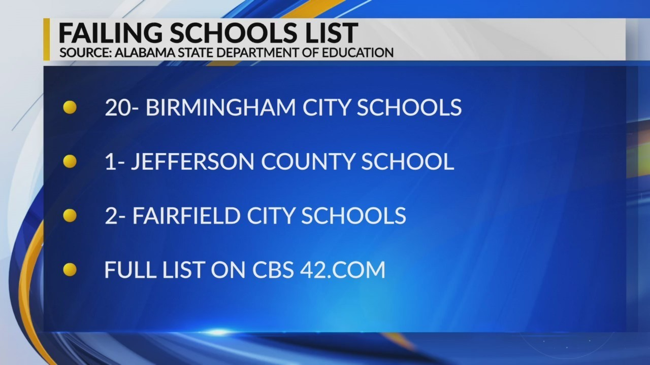 Us Education Department Releases >> Alabama State Department Of Education Releases Failing Schools List