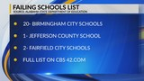 Alabama State Department of Education releases failing schools list