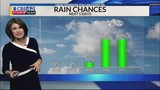 Central AL Forecast: Temperatures Stay Above Average for Tuesday